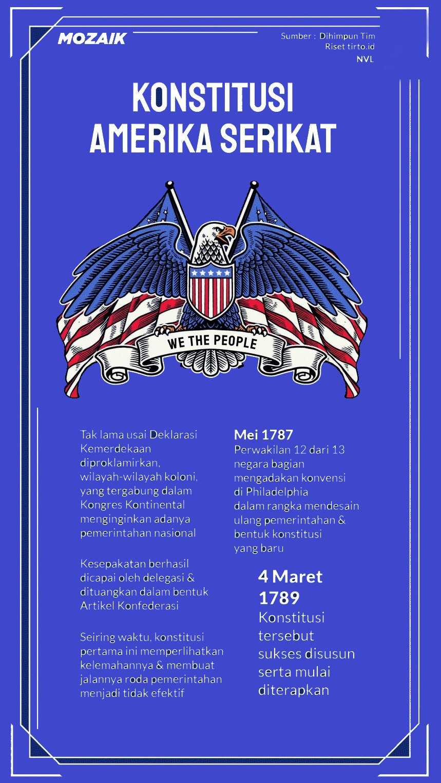 Deklarasi Hak Hak Terhadap Konstitusi Amerika Serikat